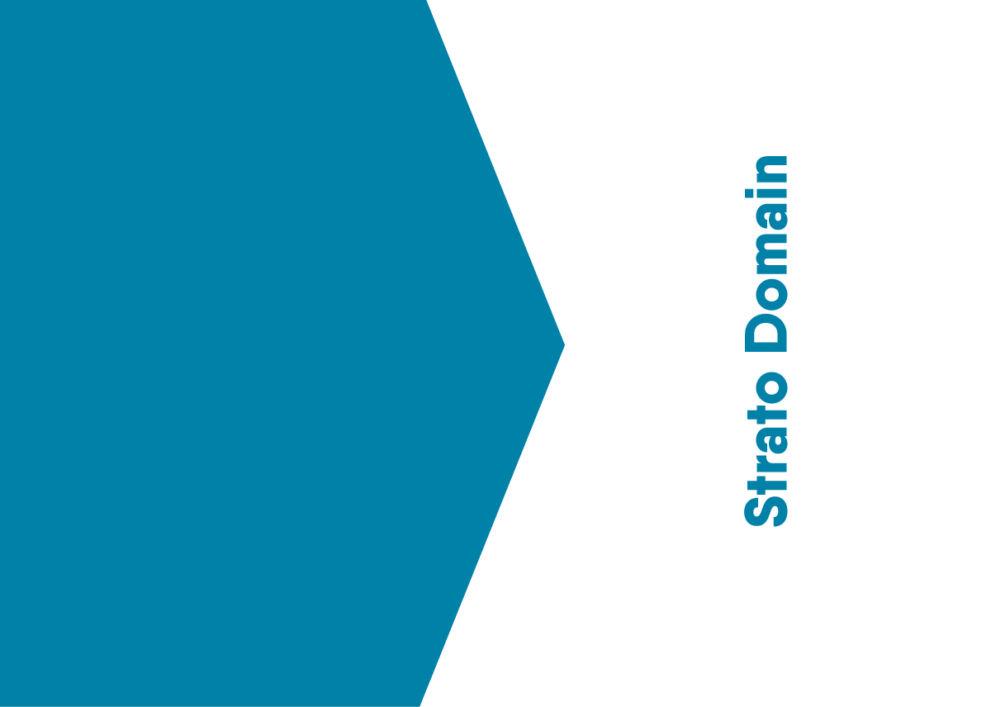 Strato Domain umleiten www